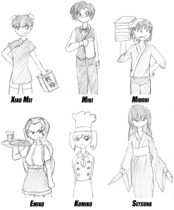 PFF-Characters
